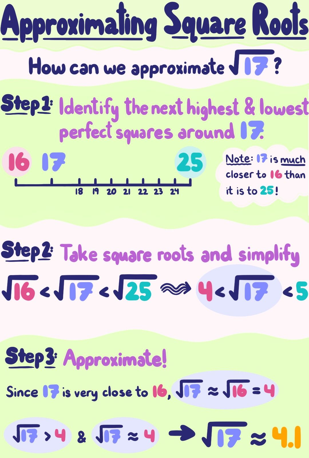 Estimating Square Roots — Examples & Practice - Expii With Regard To Estimating Square Root Worksheet