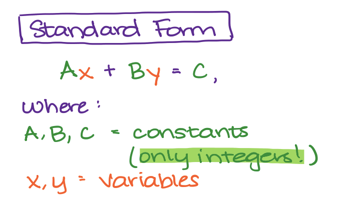standard form math equation Write Linear Equations in Standard Form - Expii