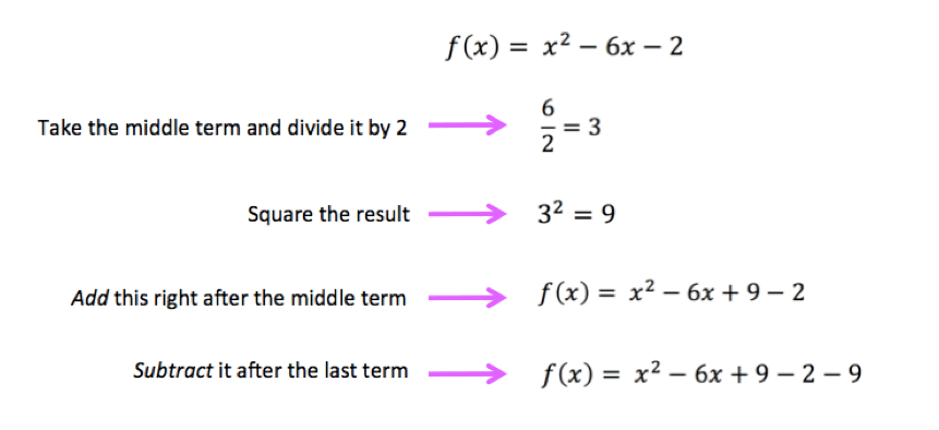 Solve Quadratic Equations by Completing the Square - Expii
